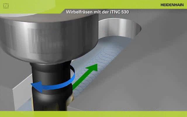 Wirbelfräsen mit der iTNC 530