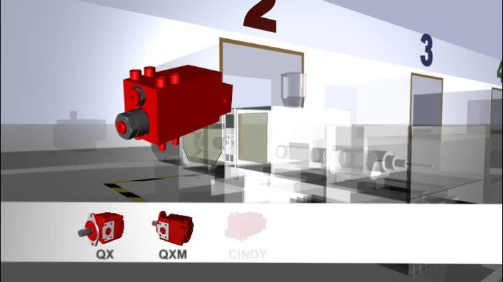 Hydraulikanwendungen für Industriebedarf