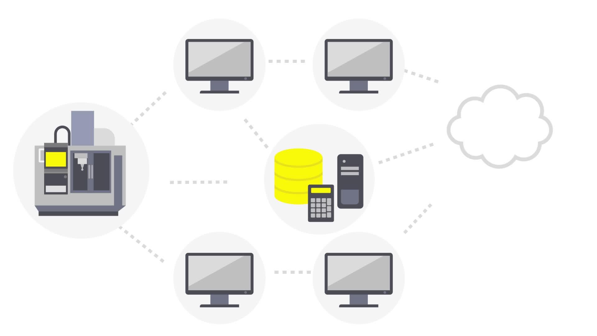 Erklär-Video: TCI für prozessfähige Werkzeugdaten
