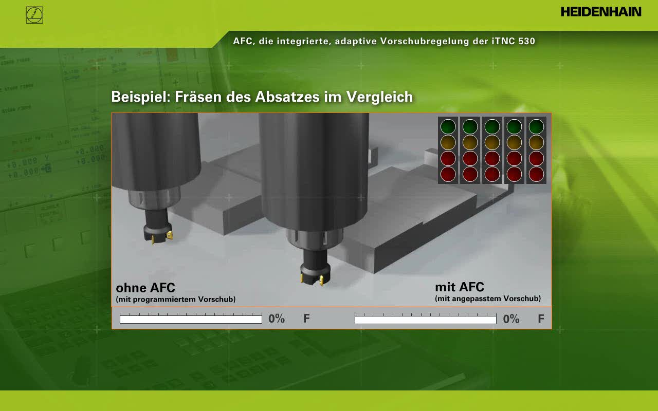 Automatic feed control AFC